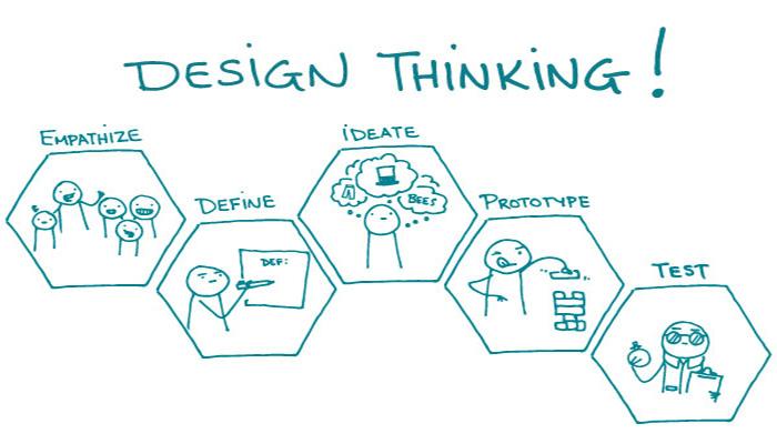 [Tư duy thiết kế] Tư duy thiết kế là gì?