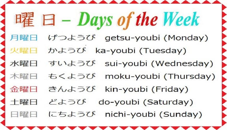 Học từ vựng theo nhóm từ - Top 7 phương pháp học tiếng Nhật hiệu quả nhất bạn nên biết