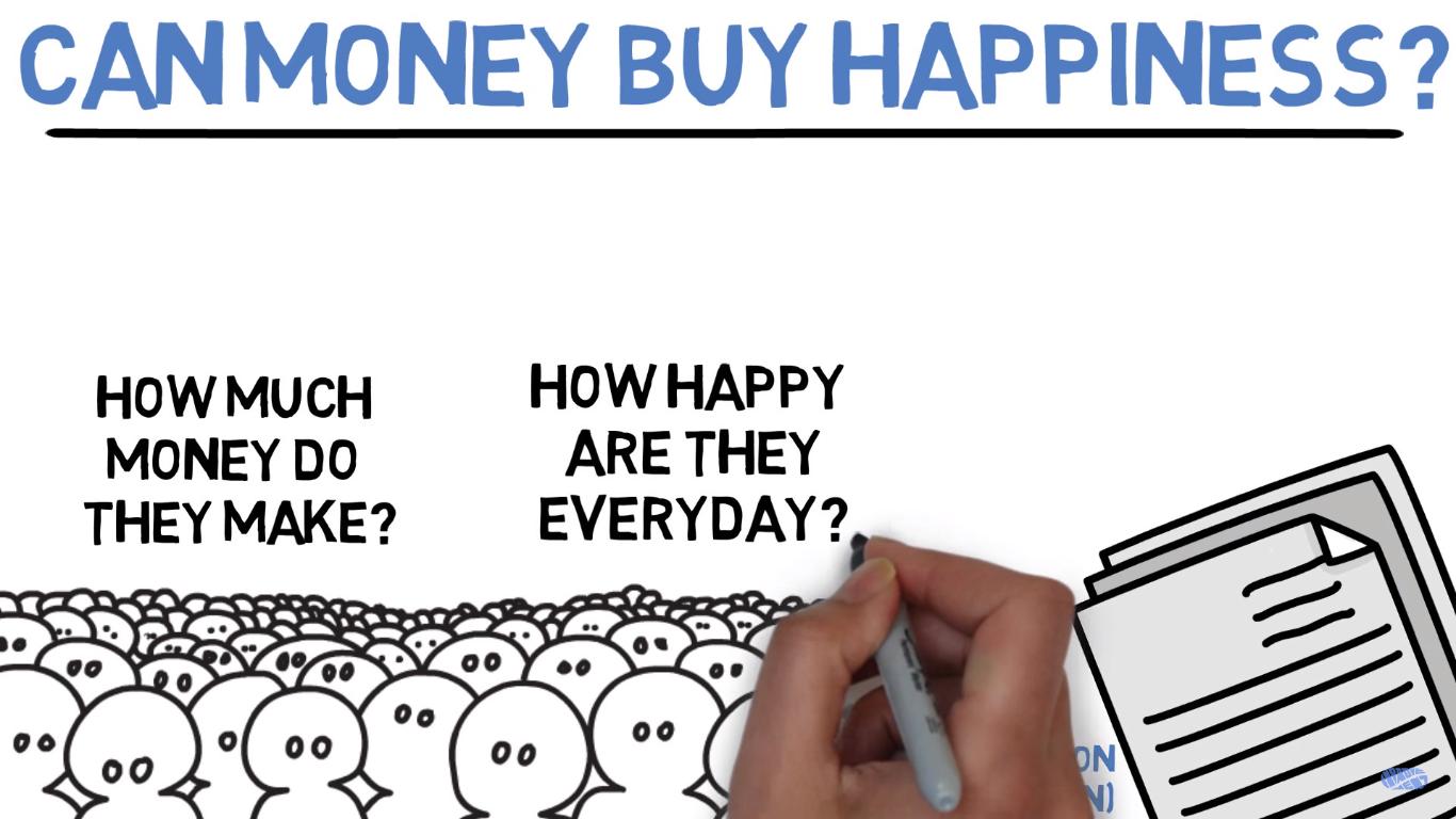[Improvement Pill] Bạn có thể mua được hạnh phúc không? - Can You Buy Happiness?