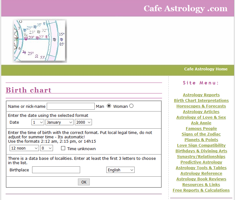 Cafe Astrology Birth Chart Gallery Free Charts References