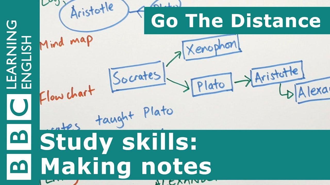 [BBC Learning English] Kỹ Năng Học Tập | Nghe và ghi chép lại -- Study Skills | Listening and making notes