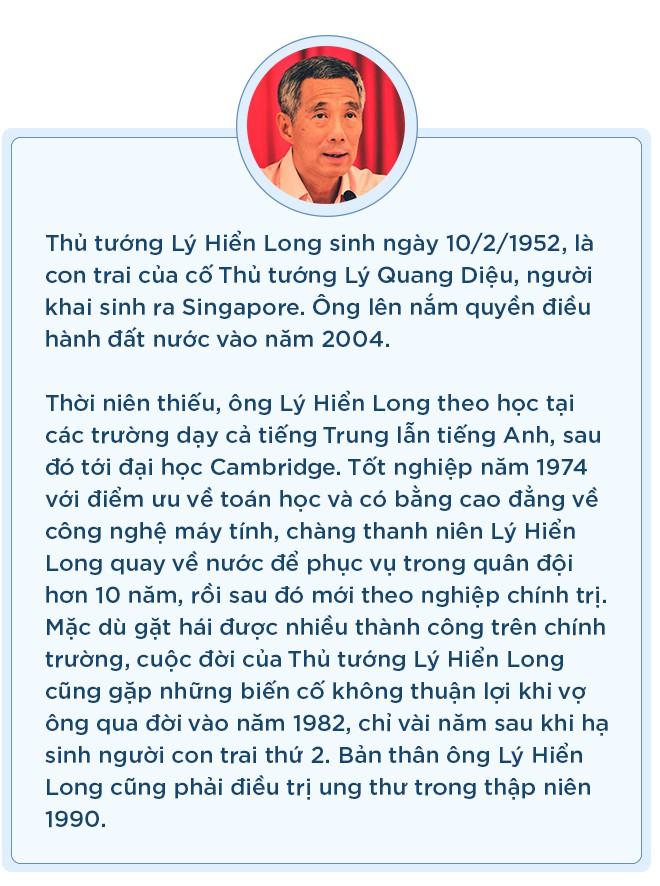 Lý Hiển Long: Người đưa Singapore vượt khủng hoảng tới thịnh vượng với định hướng toàn cầu hóa - Ảnh 1.