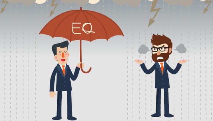 4 Bài Test Xem Khả Năng Kiểm Soát Cảm Xúc Của Mình (EQ) Tới Đâu