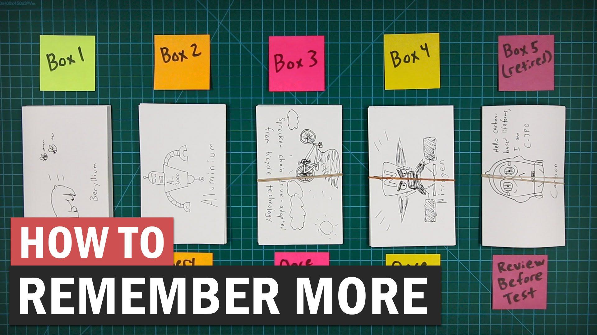 [Thomas Frank] Cách Hiệu Quả Nhất Để Nhớ Những Thứ Bạn Học -- The Most Powerful Way to Remember What You Study