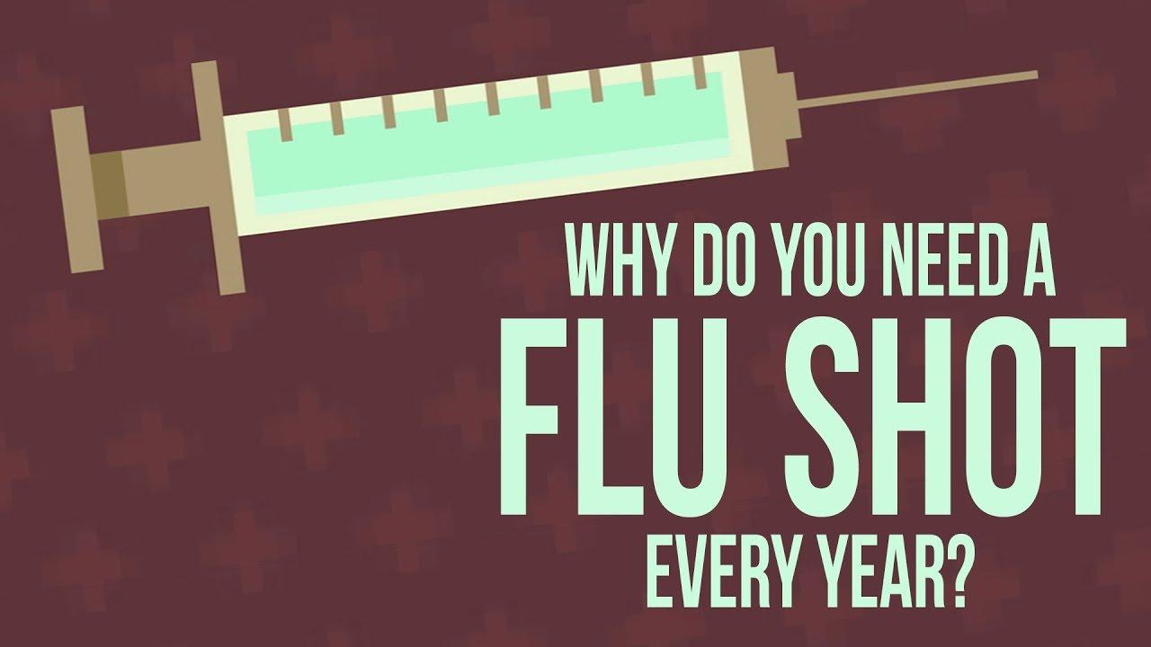 [TED-Ed] Tại Sao Bạn Cần Tiêm Vắc-xin Cúm Mỗi Năm?
